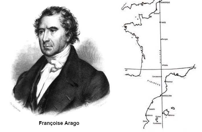 Arago i meridia jpg
