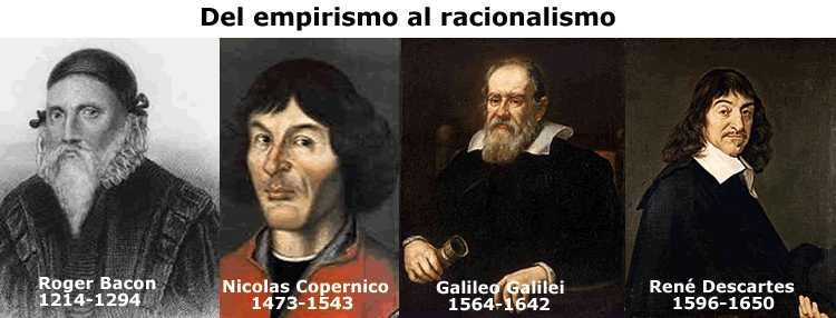 bacon-copernico-galileo-descartes