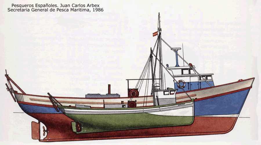 59. Las barques del bou de las Islas Baleares